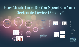How Much Time Do You Spend On Your Electronic Device Per day
