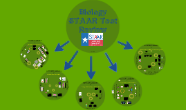 Biology STAAR Review
