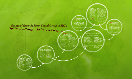 Stages of Growth: From Social Group to MC