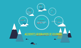 ACCIDENTES FEOGRAFICOS DE COLOMBIA