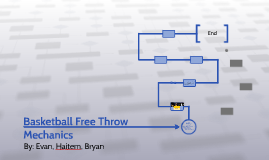 Copy of Basketball Free Throw Mechanics