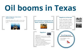 Oil Booms in Texas