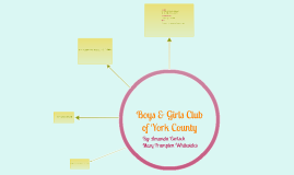 Boys & Girls Club of York