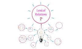 Copy of  LEXICAL RELATIONS.