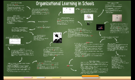 Organizational Learning in Schools