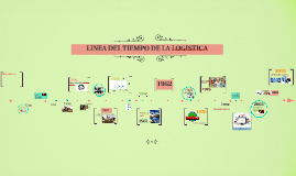 Copy of LINEA DEL TIEMPO DE LA LOGISTICA