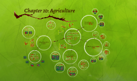 Chapter 10: Agriculture