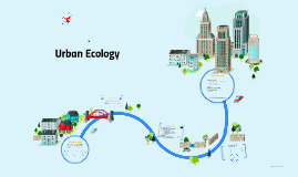 Copy of Urban Ecology