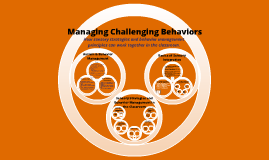Copy of Managing Challenging Behaviors