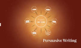 Copy of Persuasive Writing