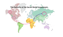 The Hierarchy of the Secret World Government