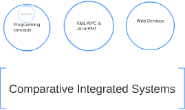 Comparative Integrated Systems