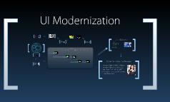 VCU presentation