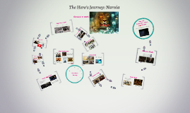 The Hero's Journey In