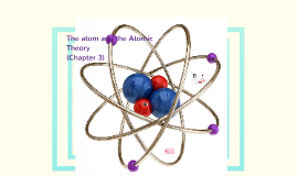 Introduction to the atomic theory
