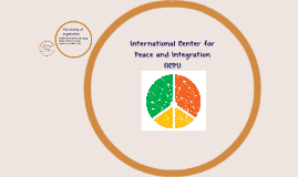 Copy of International Centre for Peace and Integration (ICPI)