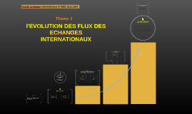 Copy of L'EVOLUTION DES FLUX DES ECHANGES INTERNATIONAUX