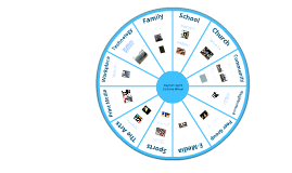 Copy of Cultural Wheel