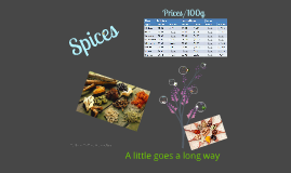 Copy of Spices