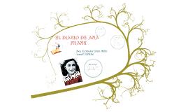 Linea del tiempo Ana Frank