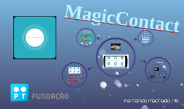 MagicContact