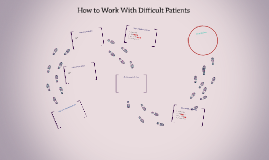 How to Work With Difficult Patients