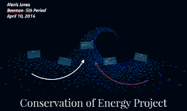 Conservation of Energy Project
