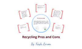 recycling pros and cons essay Plastic pros and cons should we be concerned and learn proper recycling protocol to minimize impact on the environment plastic surrounds us.