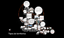 Copy of Tipos de territorios