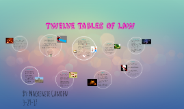 Twelve Tables Of Law