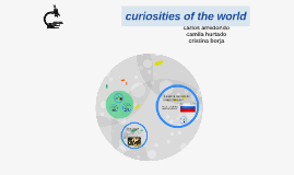 curiosoties of the world