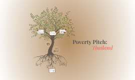 Poverty Pitch: Thailand