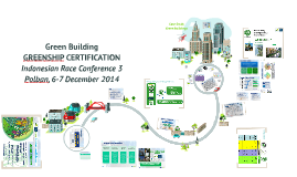 Green Building: Greenship Certification - IFC3