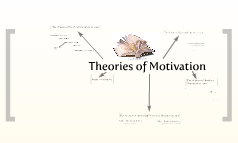 Theories of Motivation (Copy)