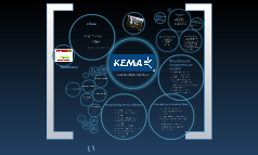 KEMA Sustainability Prezi