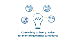 Student Teacher Co-Teaching Model