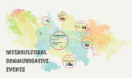 Intercultural communicative events
