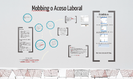Copy of Moobing Laboral