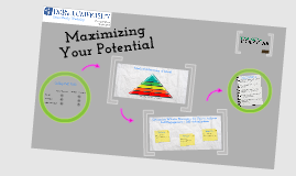 Maximizing Your Potential - May 31, 2012