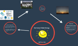 Germany's Solar Energy