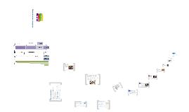 Copy of Présentation IFADEM-mars2013