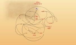 Schéma bibliogénétique