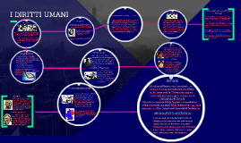 Copy of I DIRITTI UMANI