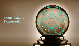 cage distance framework china Cage framework for china cage framework for china cage framework for china china has recently become the production hub for the entire world countries like india, taiwan, malaysia, thailand are all lagging behind china.