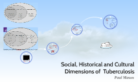 Cultural Dimensions of tuberculosis