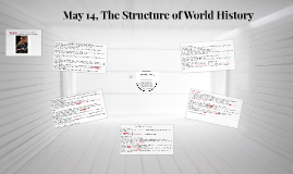 Copy of May 14, The Structure of World History