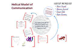 Copy of Helical Model of Communication