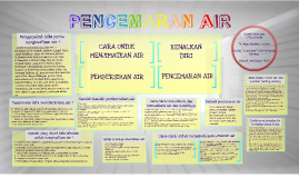 Science F2 5.8 ^,^