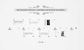 RECONSTRUCCIÓN DE LA HISTORIA ESCOLAR DE MI FAMILIA