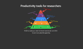Productivity tools for researchers